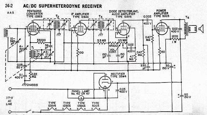 Vintage And Modern Radio Electronics Amfmsw Engineering. All American Five Schematic Not Much There But It Still Works. Wiring. Zenith Tube Radio Schematics H500 At Scoala.co